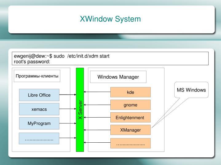 XWindow System