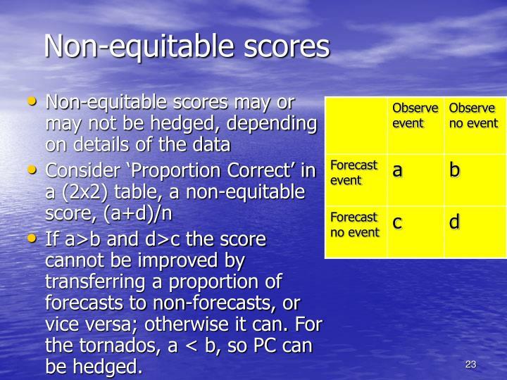 Non-equitable scores