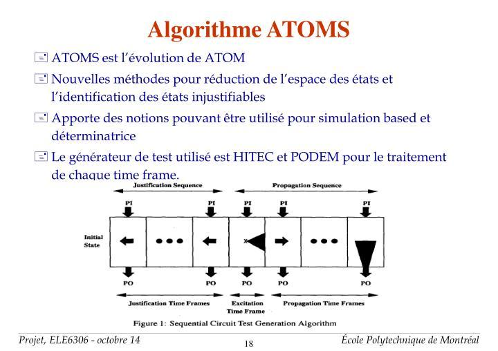 Algorithme ATOMS