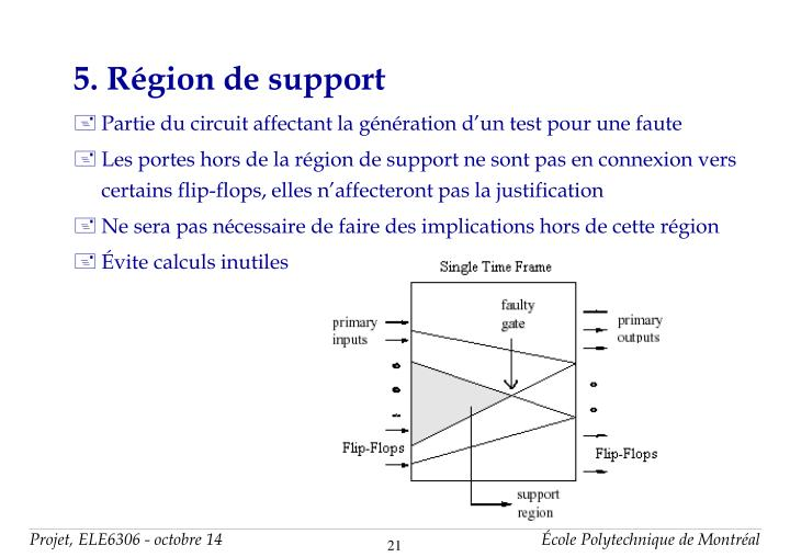 5. Région de support