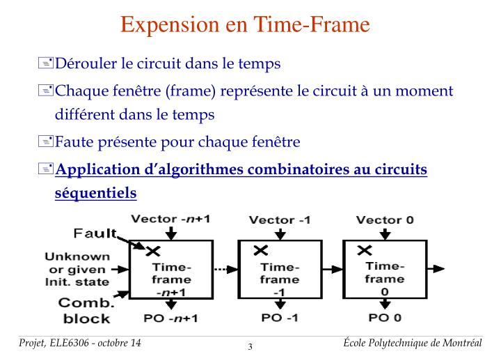 Expension en Time-Frame