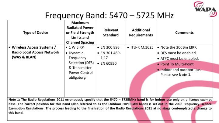 Frequency Band: 5470 –