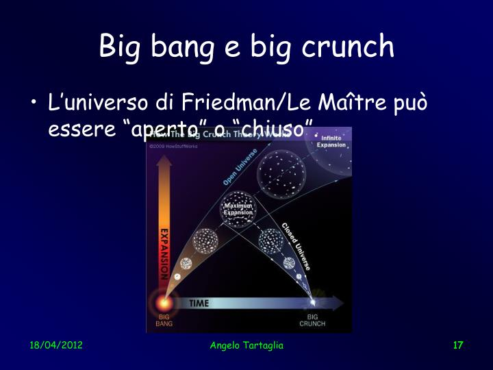 Big bang e big crunch