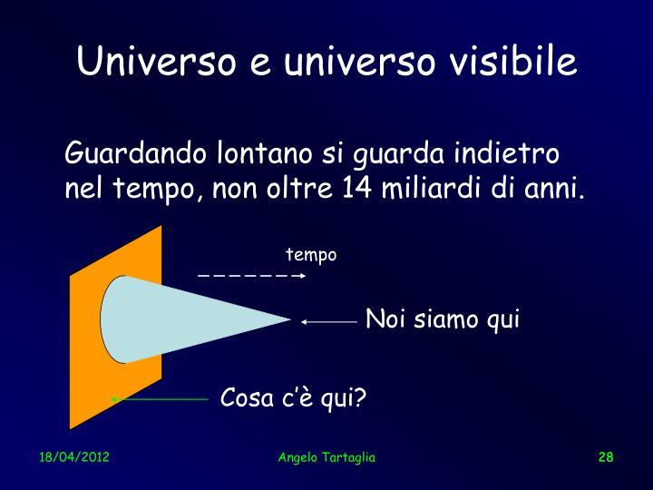 Universo e universo visibile