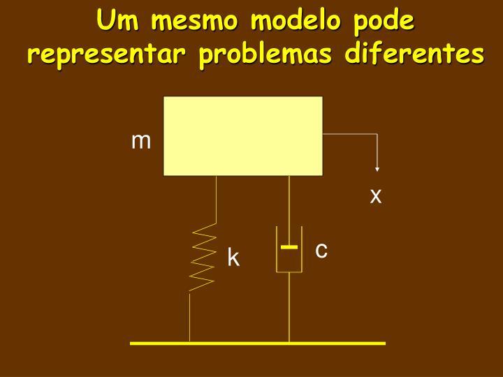 Um mesmo modelo pode representar problemas diferentes