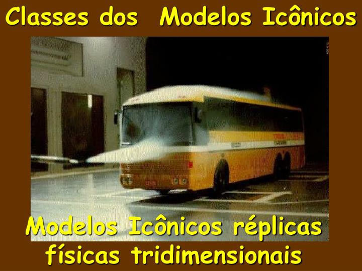 Classes dos  Modelos Icônicos