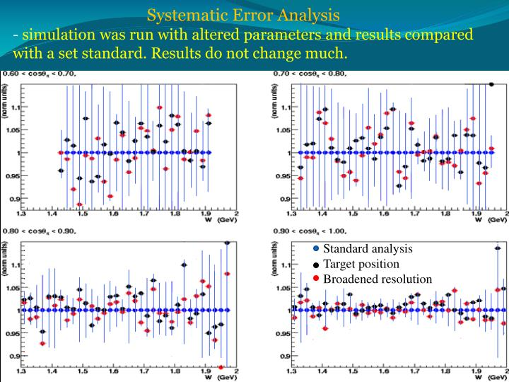Systematic Error Analysis