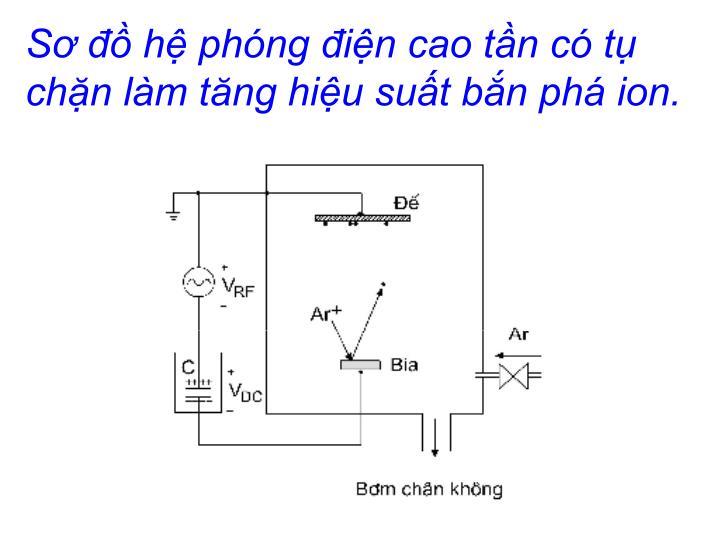 Sơ đồ hệ phóng điện cao tần có tụ chặn làm tăng hiệu suất bắn phá ion.