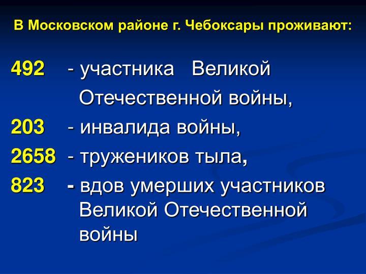 В Московском районе г. Чебоксары проживают: