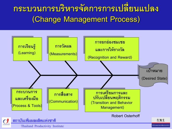 กระบวนการบริหารจัดการการเปลี่ยนแปลง