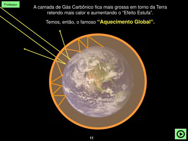 """A camada de Gás Carbônico fica mais grossa em torno da Terra retendo mais calor e aumentando o """"Efeito Estufa""""."""