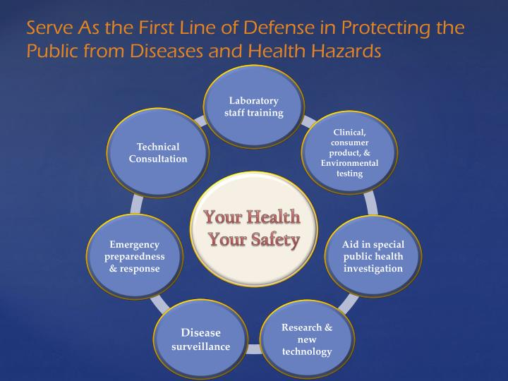 Serve As the First Line of Defense in Protecting the Public from Diseases and Health Hazards