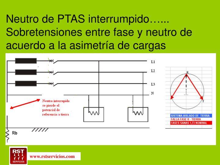 Neutro de PTAS interrumpido…... Sobretensiones entre fase y neutro de acuerdo a la asimetría de cargas