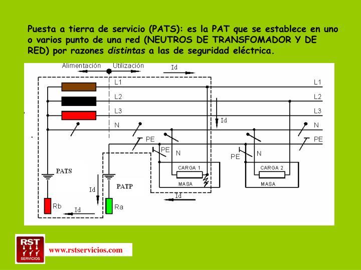 Puesta a tierra de servicio (PATS): es la PAT que se establece en uno o varios punto de una red (NEUTROS DE TRANSFOMADOR Y DE RED) por razones