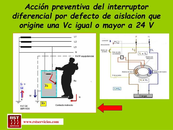 Acción preventiva del interruptor diferencial por defecto de aislacion que origine una Vc igual o mayor a 24 V