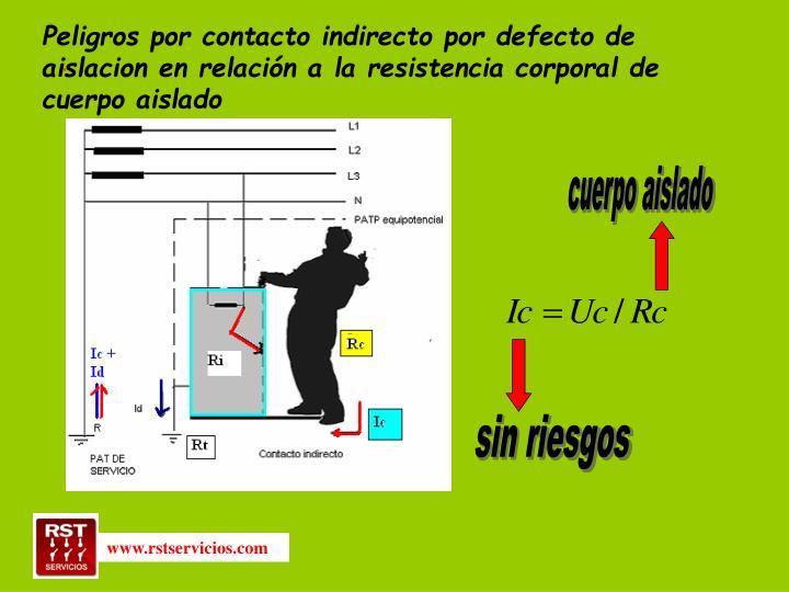 Peligros por contacto indirecto por defecto de aislacion en relación a la resistencia corporal de cuerpo aislado