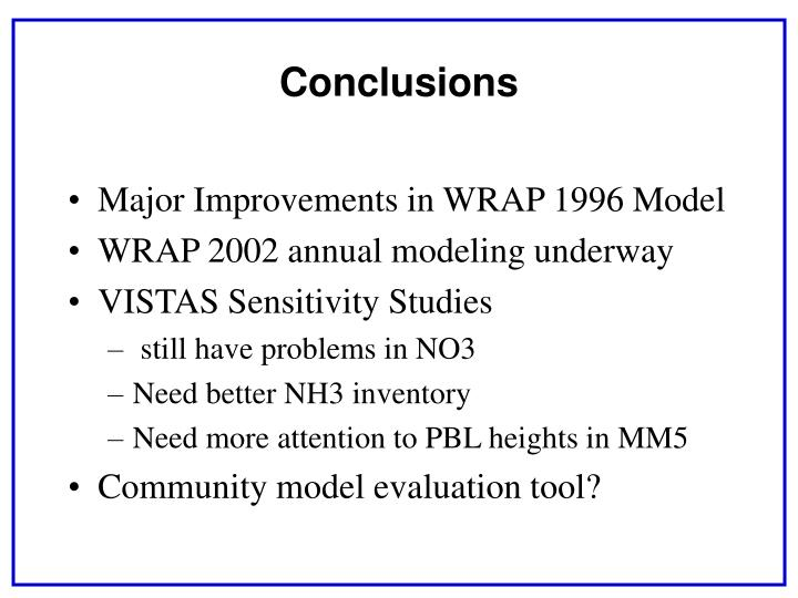 Major Improvements in WRAP 1996 Model