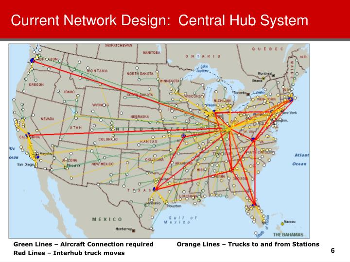 Current Network Design:  Central Hub System