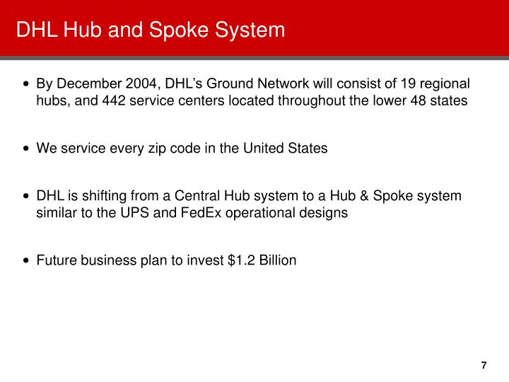 DHL Hub and Spoke System