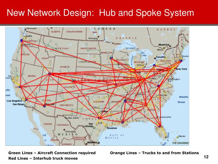 New Network Design:  Hub and Spoke System