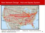 new network design hub and spoke system