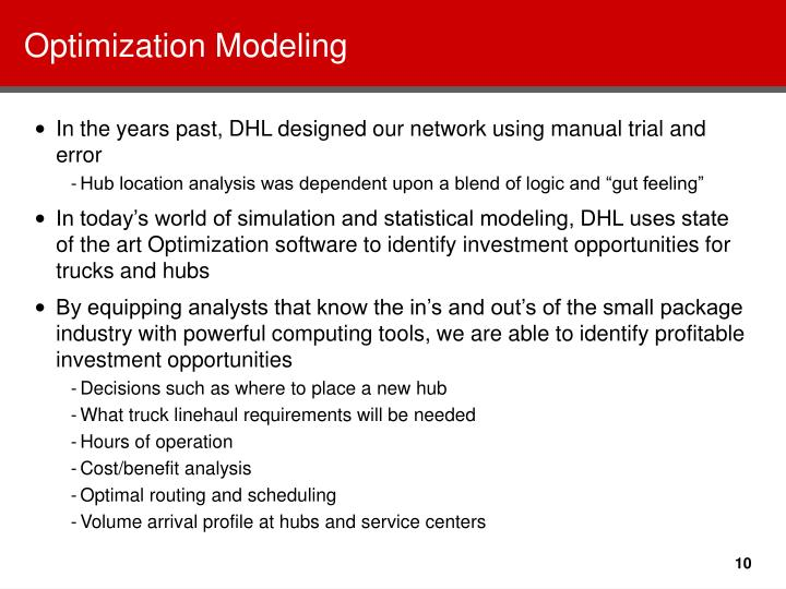 Optimization Modeling