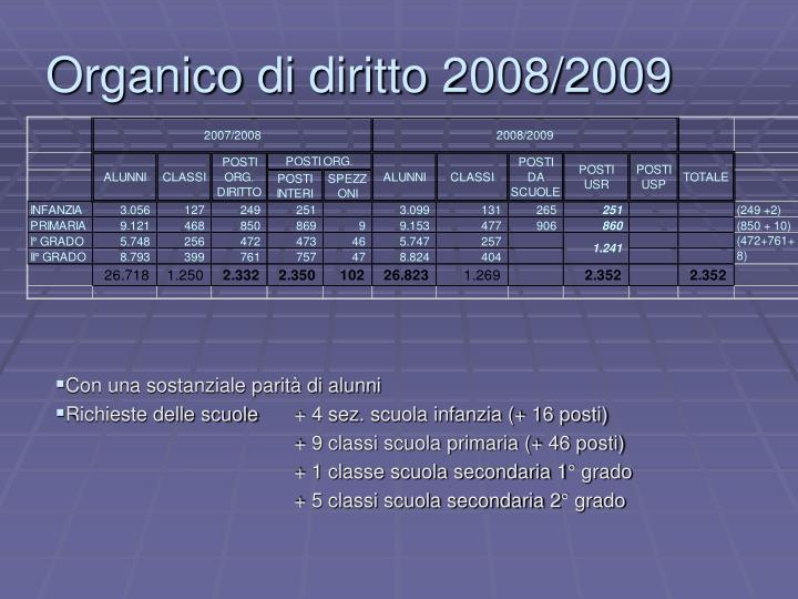 Organico di diritto 2008/2009
