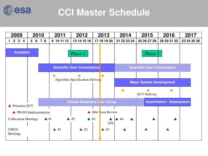 CCI Master Schedule