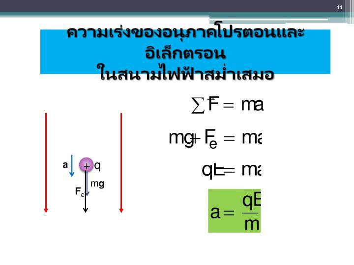ความเร่งของอนุภาคโปรตอนและอิเล็กตรอน