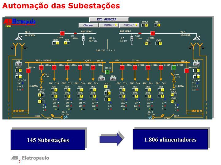 Automação das Subestações