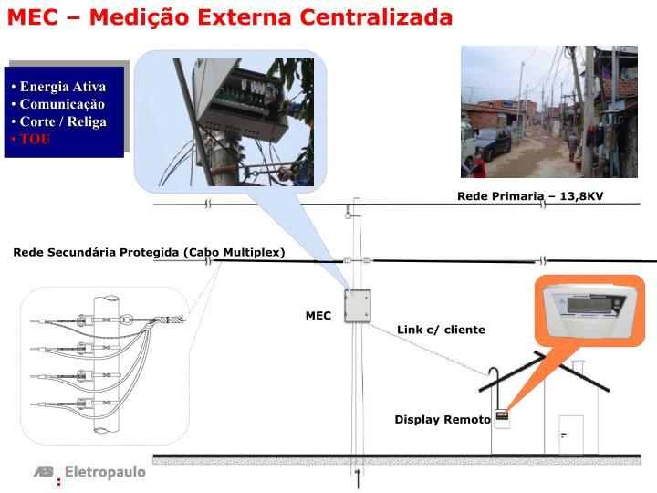 MEC – Medição Externa Centralizada