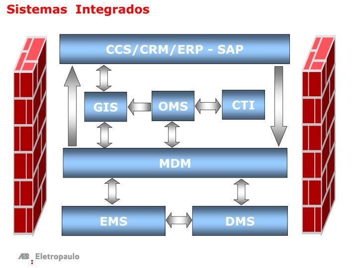 CCS/CRM/ERP - SAP