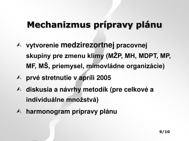 Mechanizmus prípravy plánu
