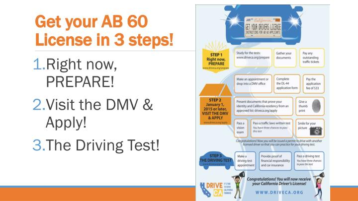 The Top 5 Steps to Getting Your License