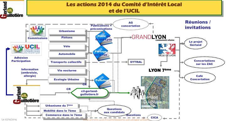Les actions 2014 du Comité d'Intérêt Local
