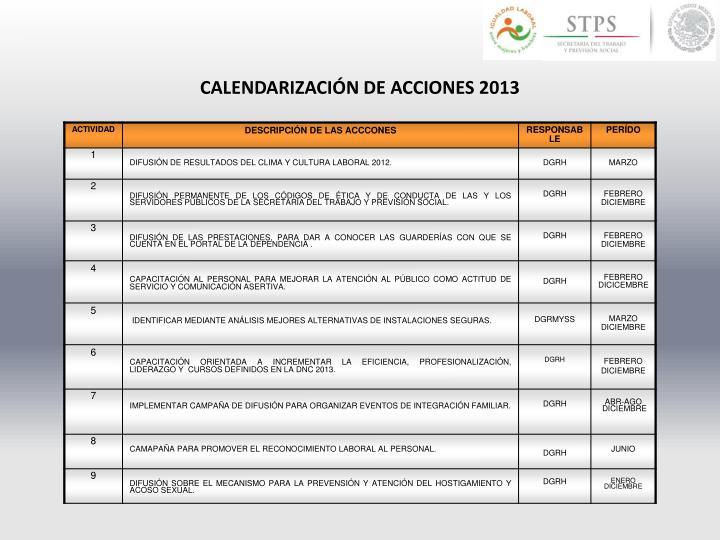 CALENDARIZACIÓN DE ACCIONES 2013