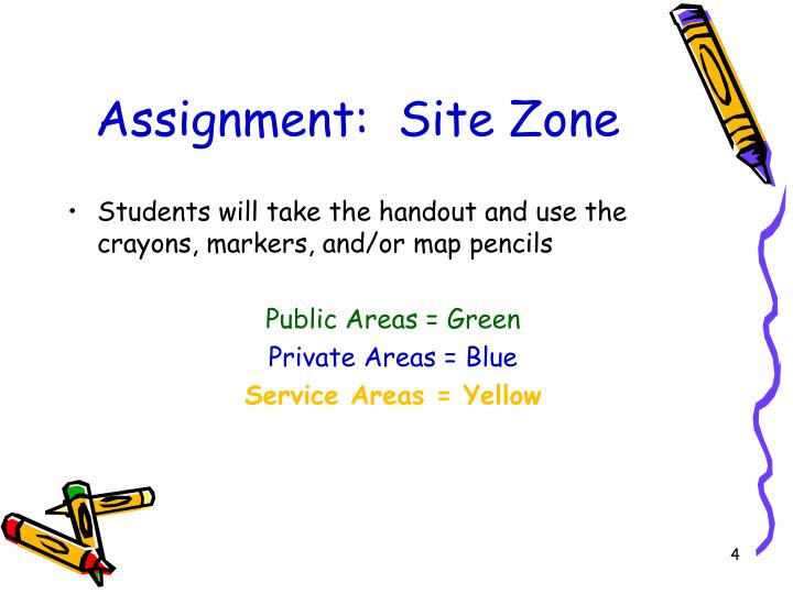 Assignment:  Site Zone