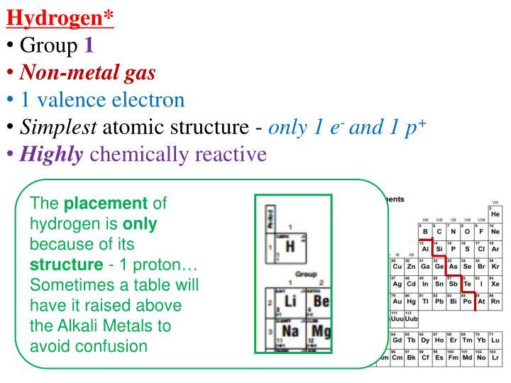 Hydrogen*