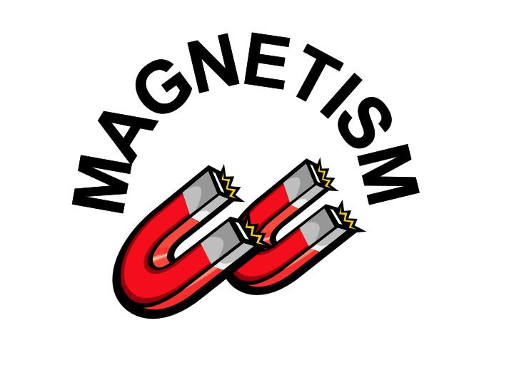 PPT - MAGNETISM PowerPoint Presentation - ID:5244378