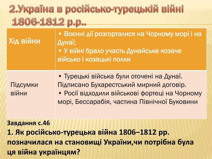 2.Україна в російсько-турецькій війні