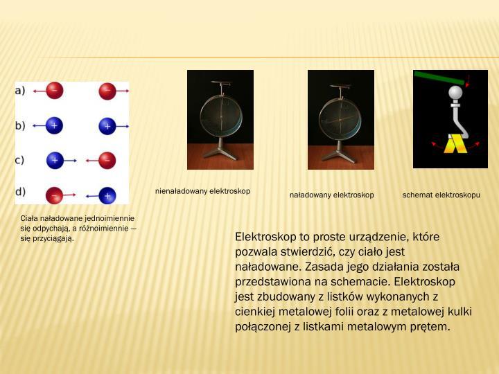 nienaładowany elektroskop
