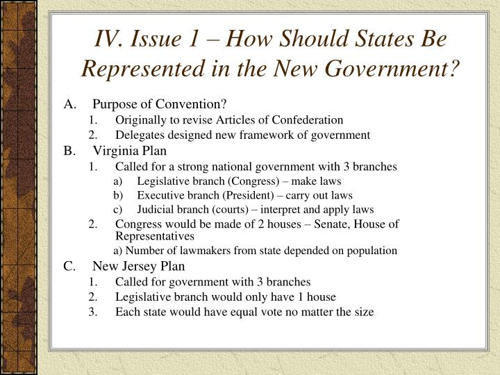 IV. Issue 1 – How Should States Be Represented in the New Government?
