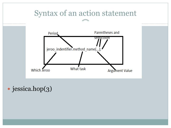 Syntax of an action statement