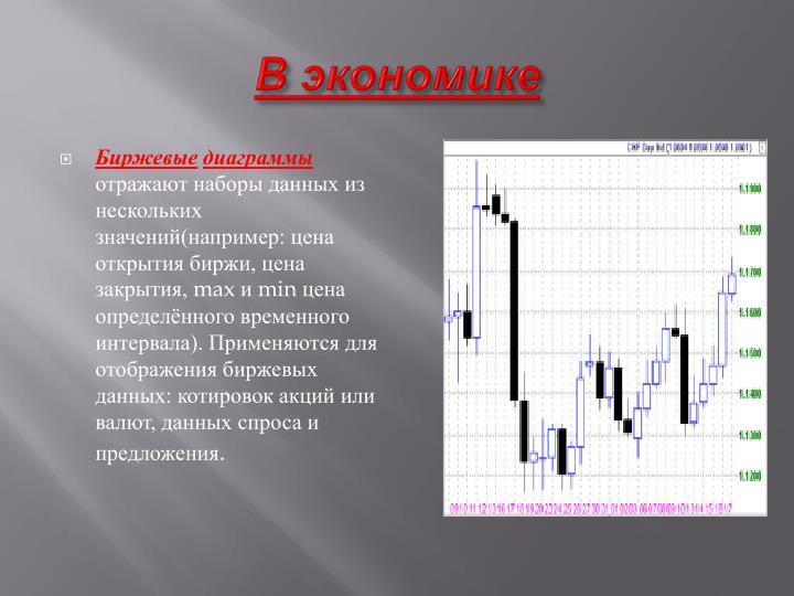 В экономике