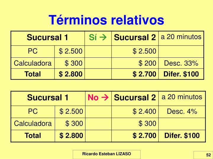 Términos relativos