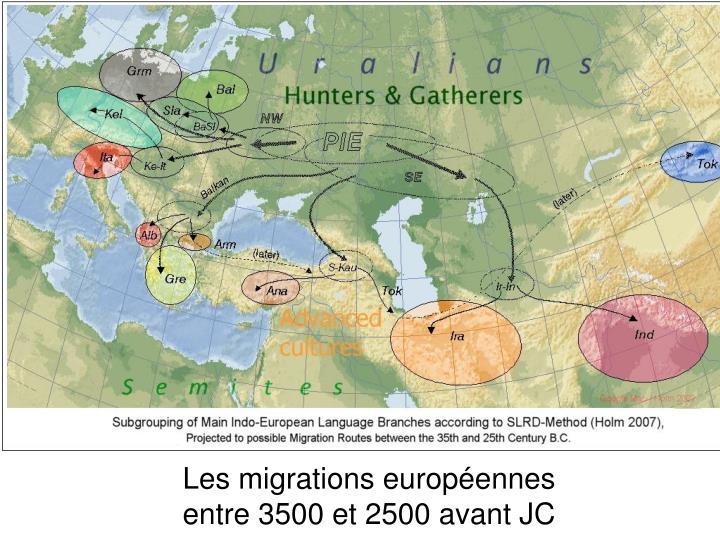 Les migrations européennes