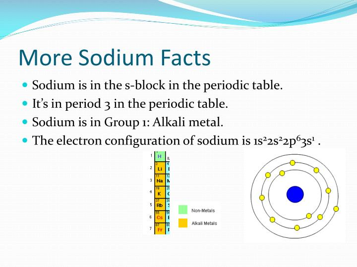 More Sodium Facts