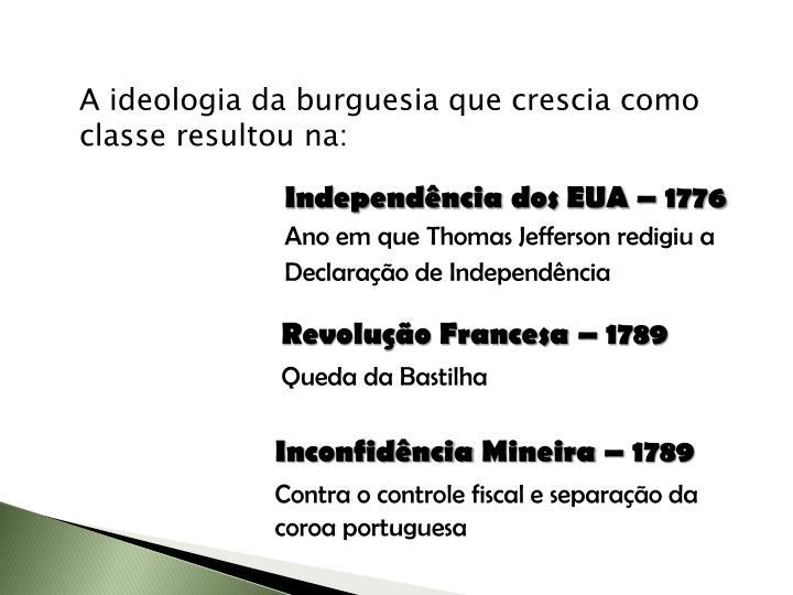 A ideologia da burguesia que crescia como classe resultou na: