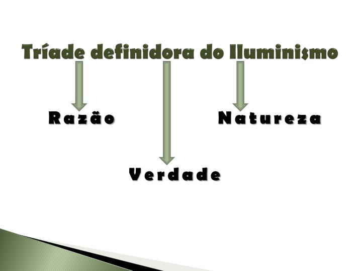 Tríade definidora do Iluminismo