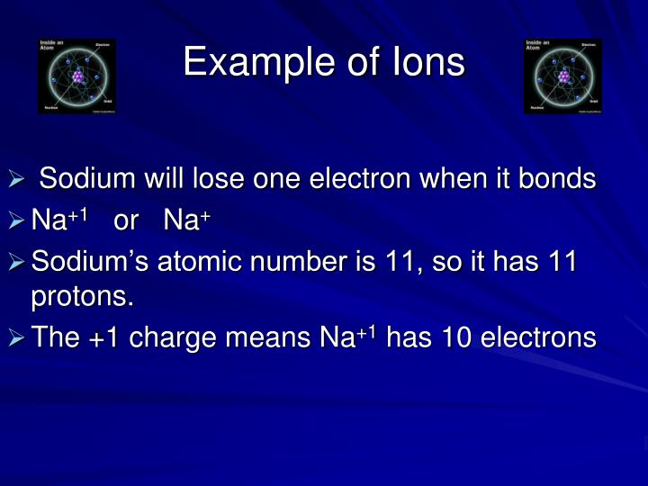 Example of Ions